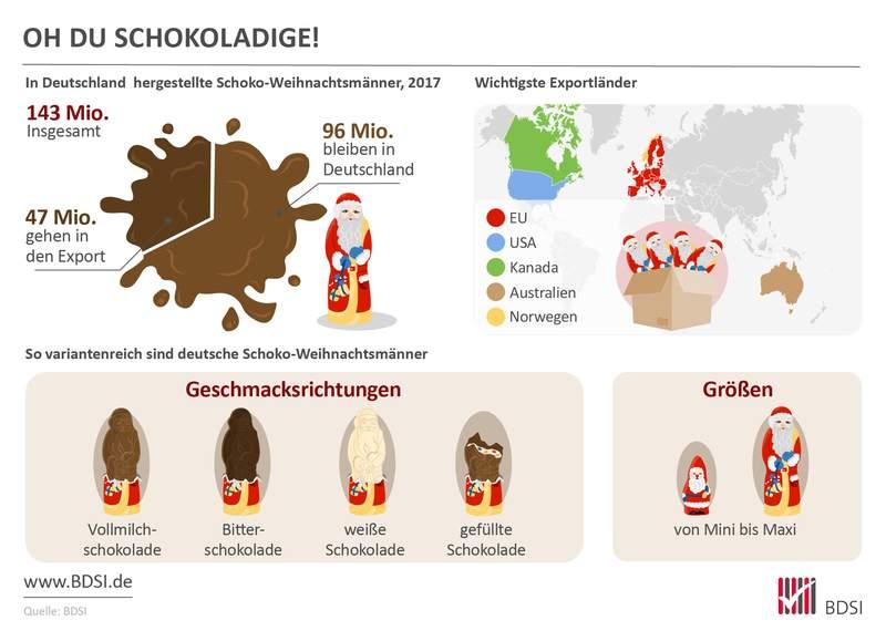 kakao und schokoladewaren bundesverband der deutschen s warenindustrie. Black Bedroom Furniture Sets. Home Design Ideas